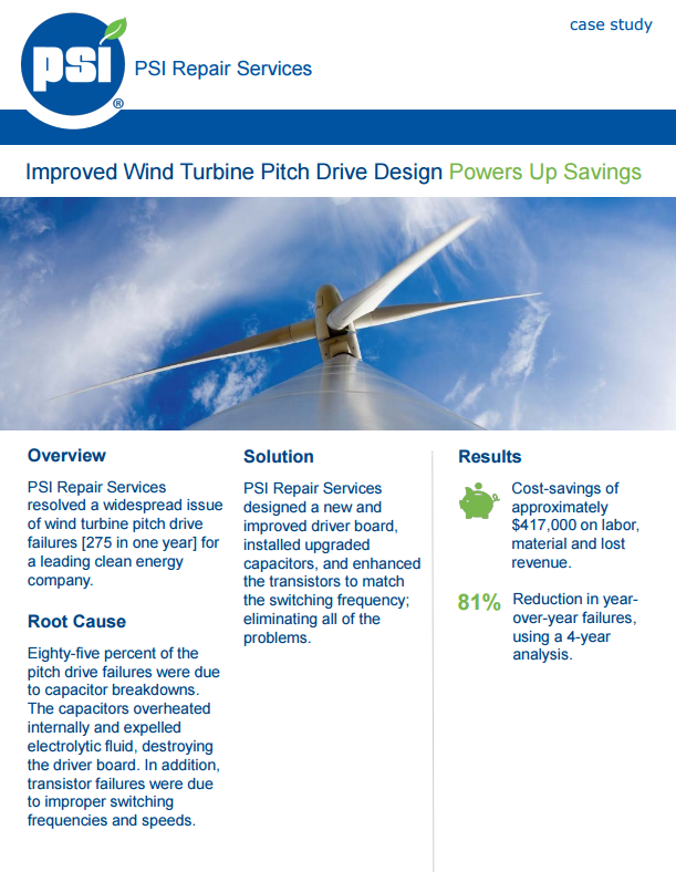 Wind Turbine Pitch Drive Design